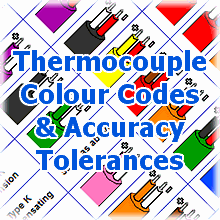 Thermocouple Colour Codes & Accuracy Tolerances