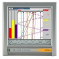 [ Eurotherm 6100A Paperless Graphic Recorder ]